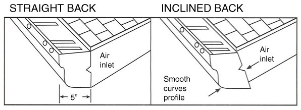 Gutter profile and details